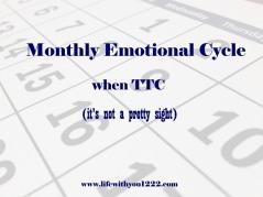 TTC infertility